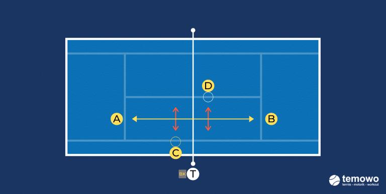 Warmup Spiel für das Tennistraining. Hit the Tunnel