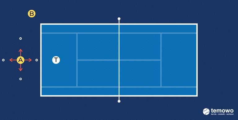 Prime Tennis. Schattentennisdrill.