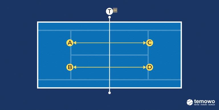 Funwarmupdrill am Netz für das Tennistraining. Tennis Badminton.
