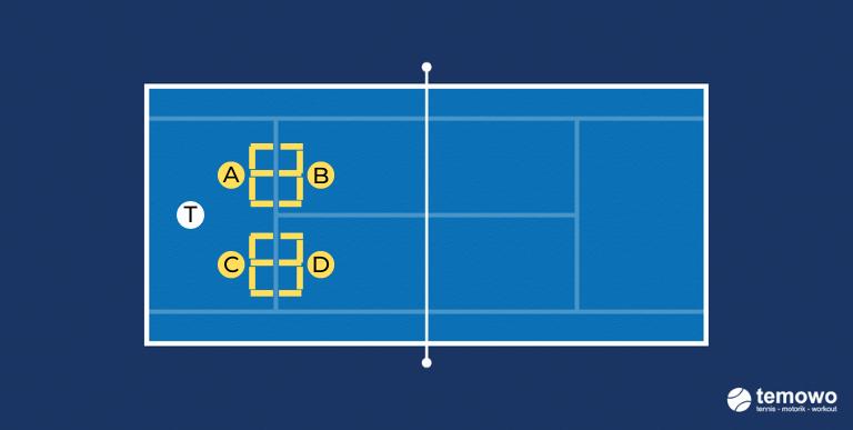 Stabilisationsdrill für das Tennistraining. Liegestütztennis