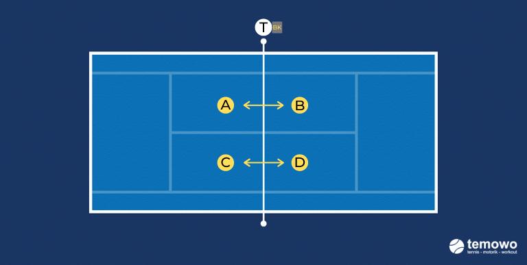 Schlägerhandlingdrill für das Tennistraining. Soft Hands
