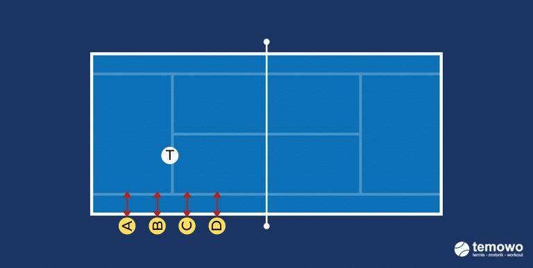 Schnelligkeitsdrill für das Tennistraining