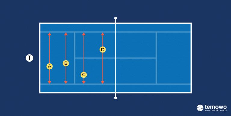 Warmup für das Tennistraining