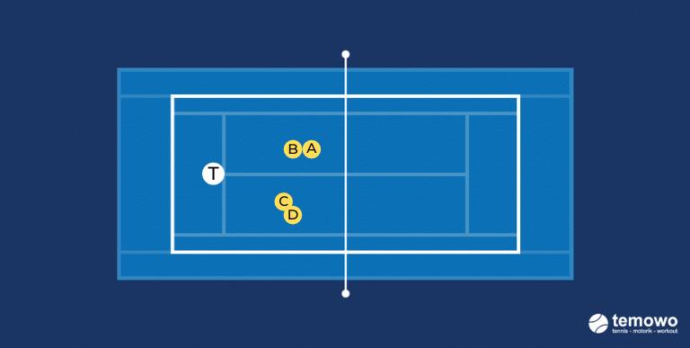 Funwarmupdrill für das Tennistraining