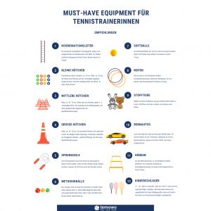 Tennistraining Must-Have-Equipment