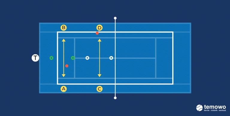 Vorübungen für das Tennis spielen