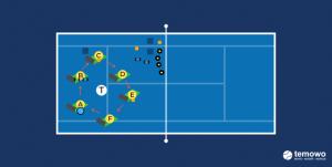 Prime Tennis Kräftigungsdrills