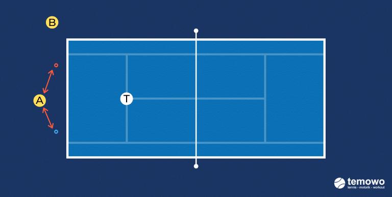 Prime Tennis Schattentennisdrill