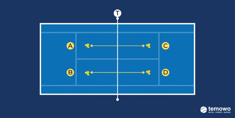 Tennistraining mit Prime Tennis