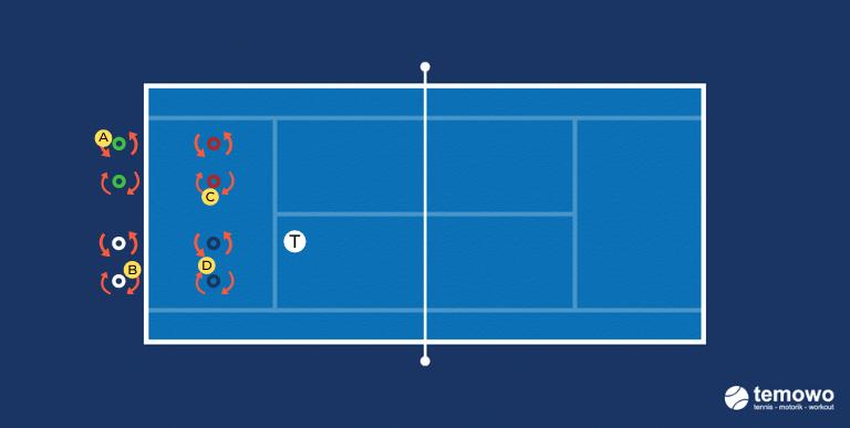 Prime Tennis Beinarbeit
