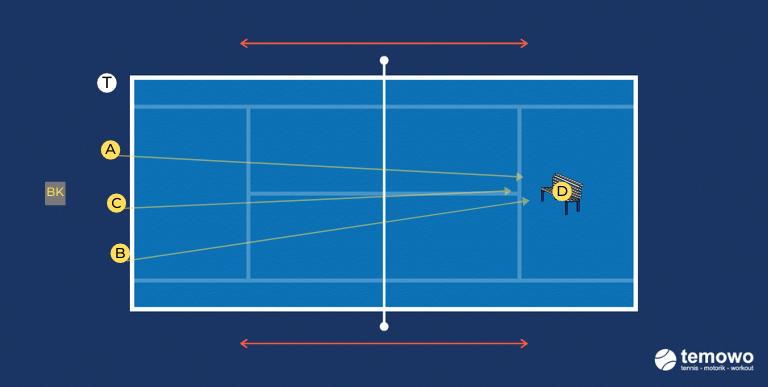 Tennistraining für Kids Warmupspiel